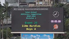 Inter-School Athletics Competition 2018-2019 D1 Finals- Boys A 110m Hurdles