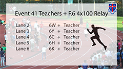 2019 A-meet Teachers + F.6 4x100 Relay
